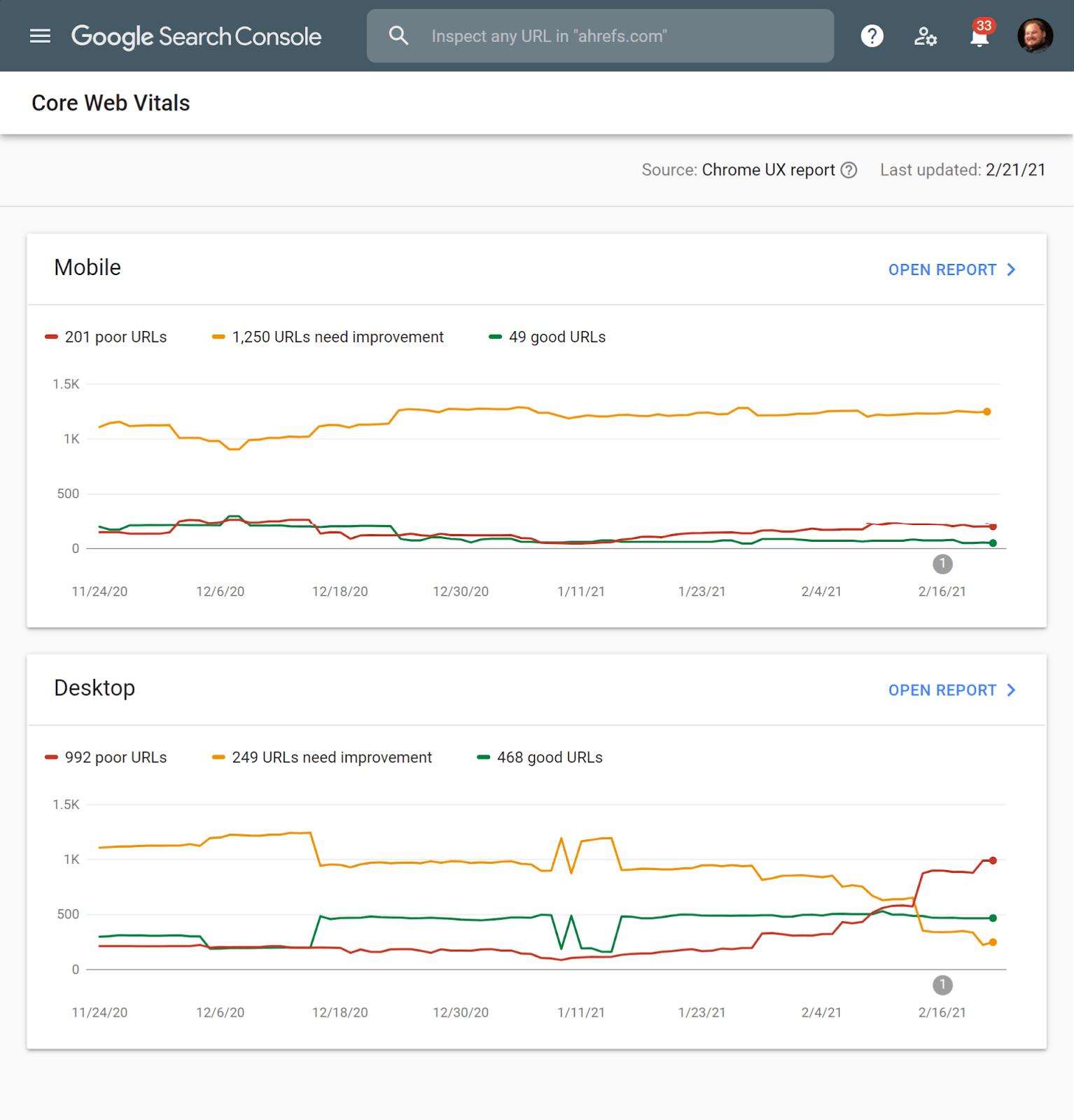 2 google search console
