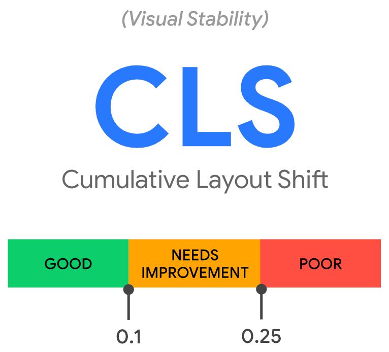 7 cumulative layout shift