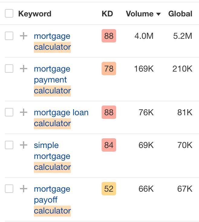 14 calculator results