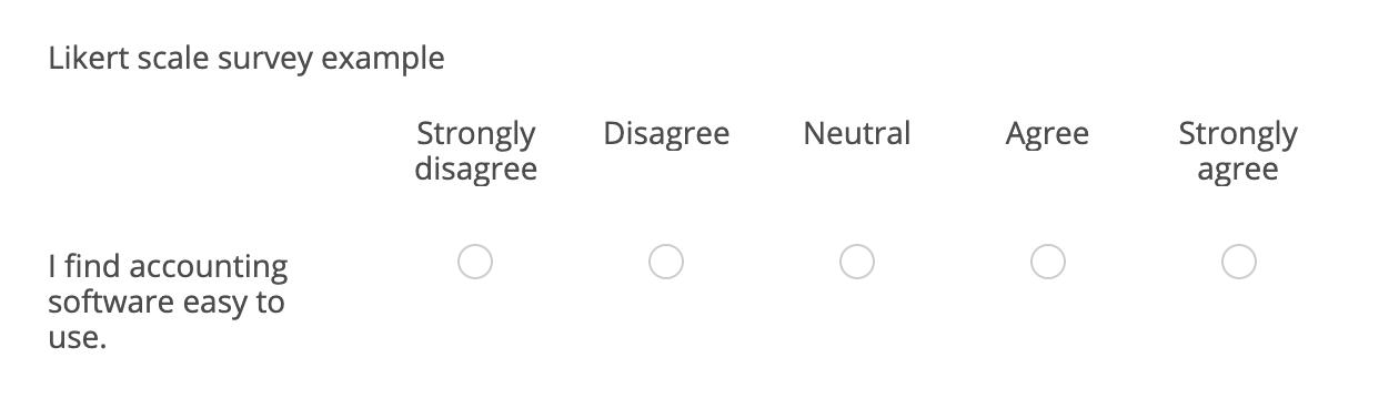 4 likert scale