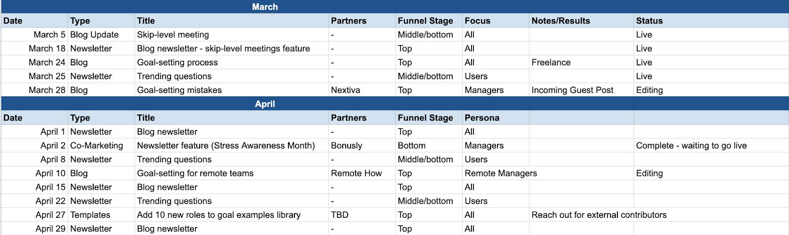 8 functional spreadsheet