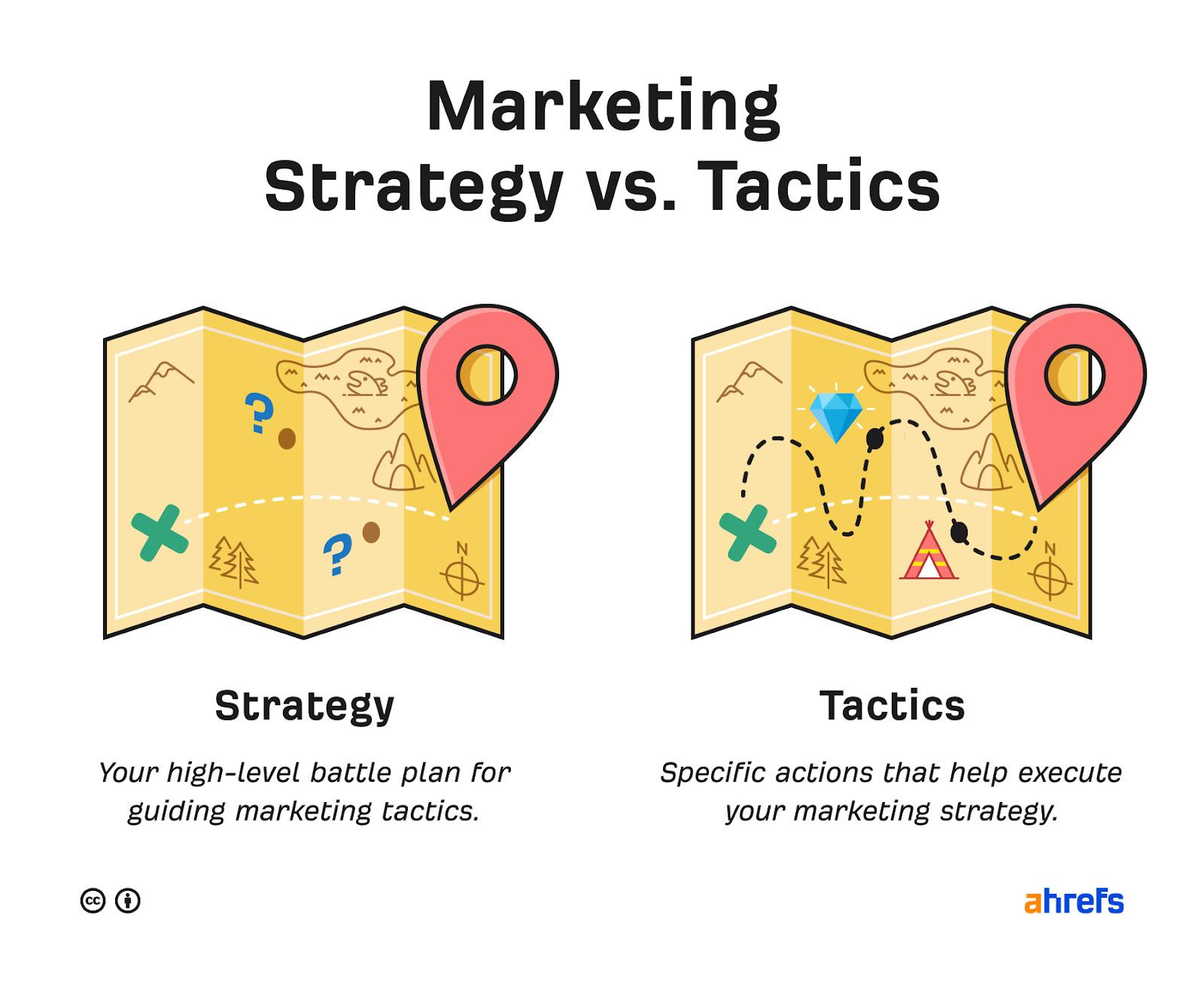 marketing strategy 01