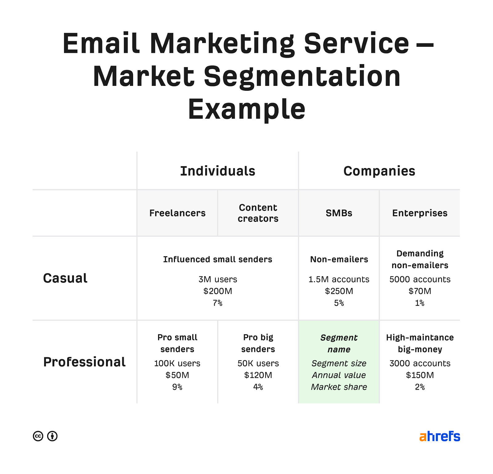 marketing strategy 02