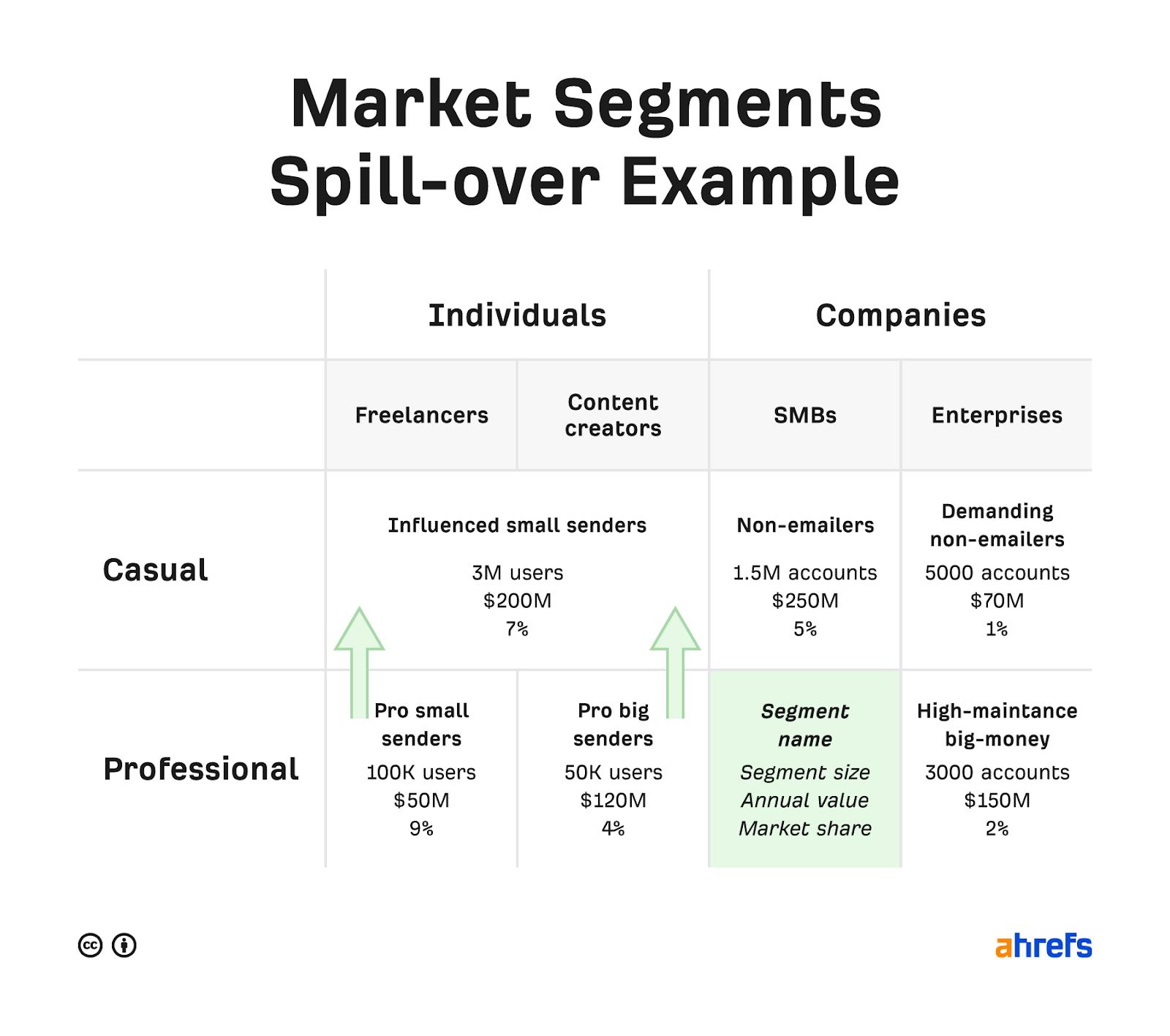 marketing strategy 03