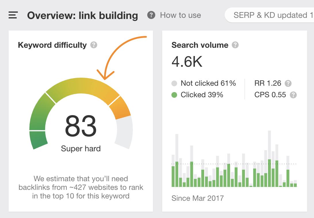 20 link building