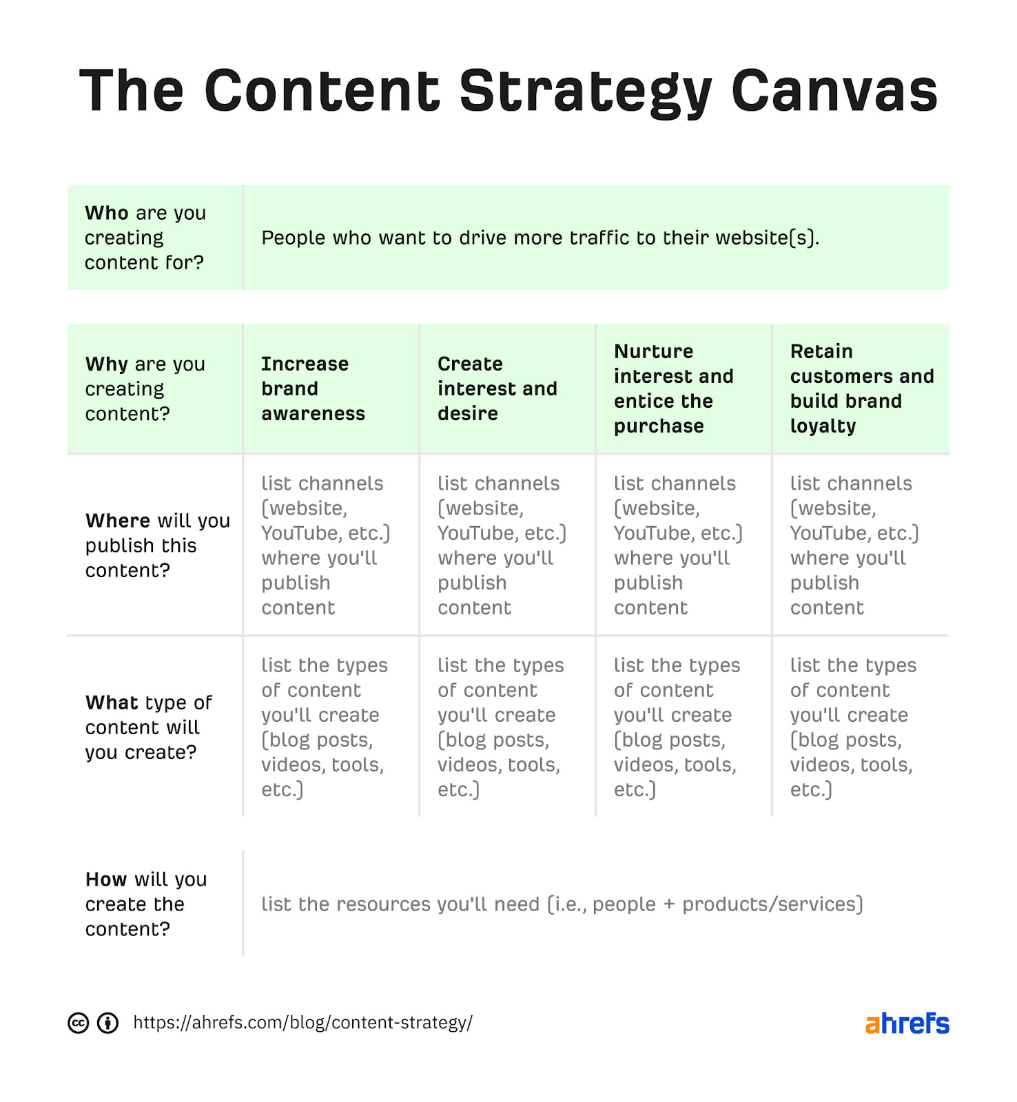 03 content strategy