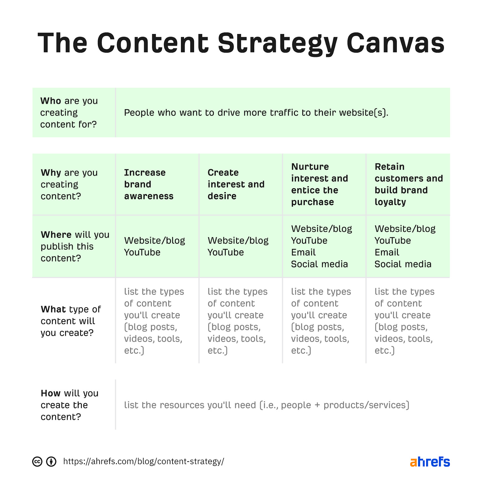 04 content strategy