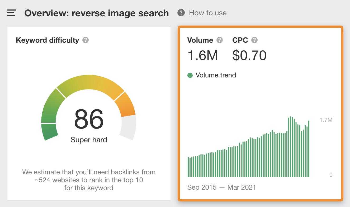 1 search volume