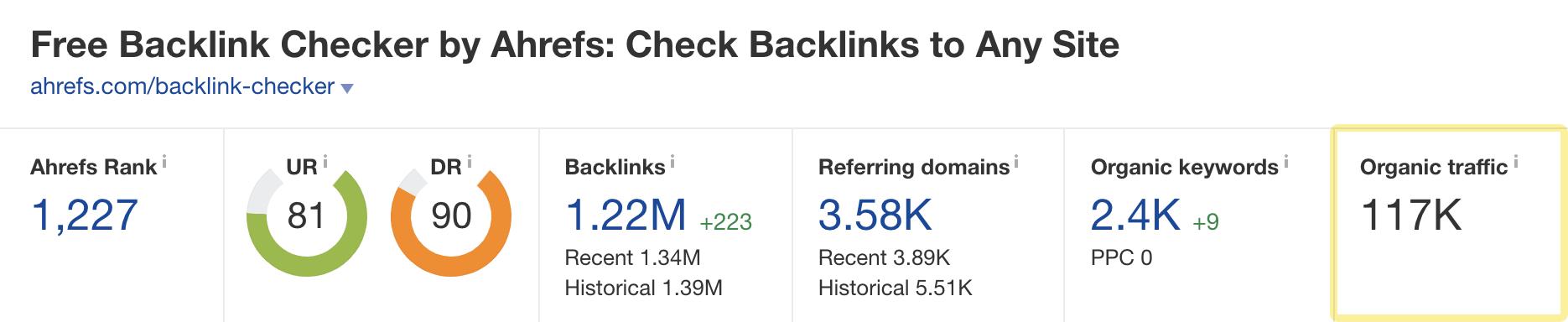 16 ahrefs free backlink checker estimated organic traffic site